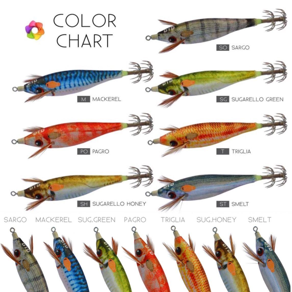 DTD HI QUALITY SQUID JIG REAL FISH BUKVA 2.5
