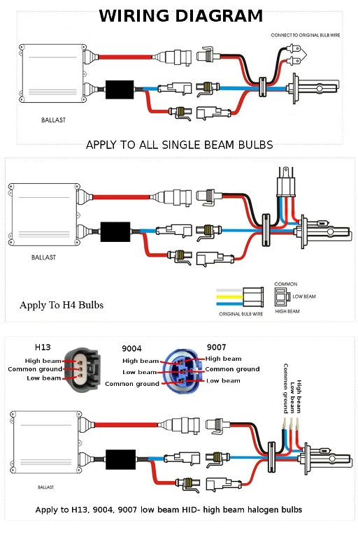 hid installation pic copy copy h4 hid wiring diagram diagram wiring diagrams for diy car repairs h13 wire diagram at sewacar.co
