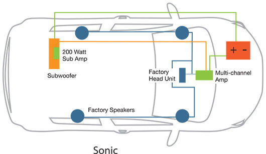 kicker bass station wiring diagram schematic diagram