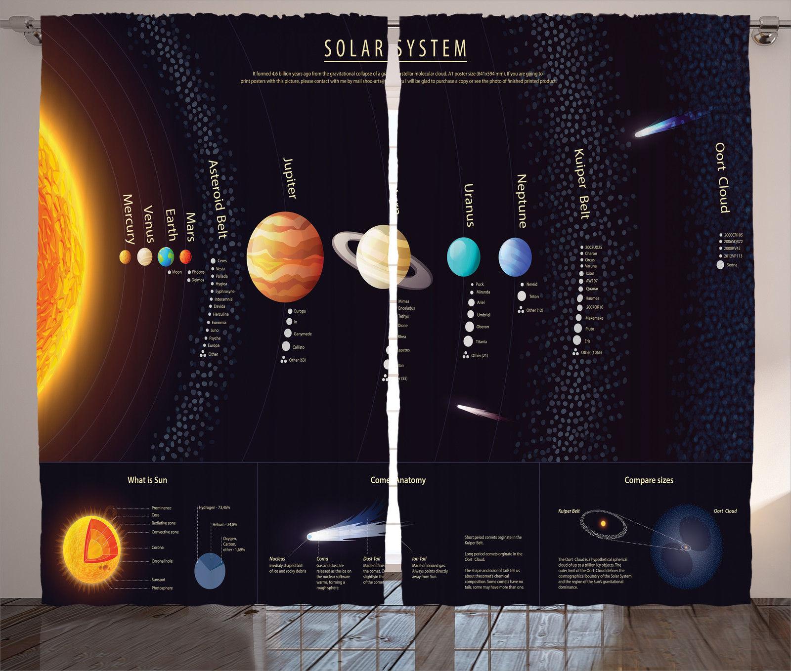 solar system valance - photo #23