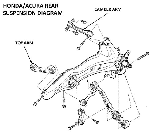 wicked tuning honda civic  del sol    acura integra rear toe arms