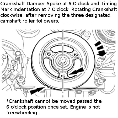 How To Install A Camshaft Phaser Sprocket For Engine Variable Valve  Chevrolet Silverado Camshaft Sensor Wiring Diagram on 2003 silverado trailer wiring diagram, 2008 chevrolet silverado wiring diagram, 2003 chevrolet trailblazer wiring-diagram, 2003 nissan sentra wiring diagram, 2003 chevrolet cavalier wiring diagram, 1996 chevrolet lumina wiring diagram, 2002 audi a4 wiring diagram, 2001 chevrolet silverado wiring diagram, 2005 chevrolet malibu wiring diagram, 2003 subaru forester wiring diagram, 2003 chrysler voyager wiring diagram, 1999 chevrolet tracker wiring diagram, 2003 ford super duty wiring diagram, 2007 chevrolet colorado wiring diagram, 2007 chevrolet avalanche wiring diagram, 2001 chevrolet prizm wiring diagram, 1990 chevrolet silverado wiring diagram, 1995 chevrolet silverado wiring diagram, 1998 chevrolet silverado wiring diagram, 1995 chevrolet blazer wiring diagram,