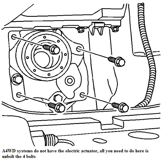 A4WD system showing 4 bolts to remove assembly