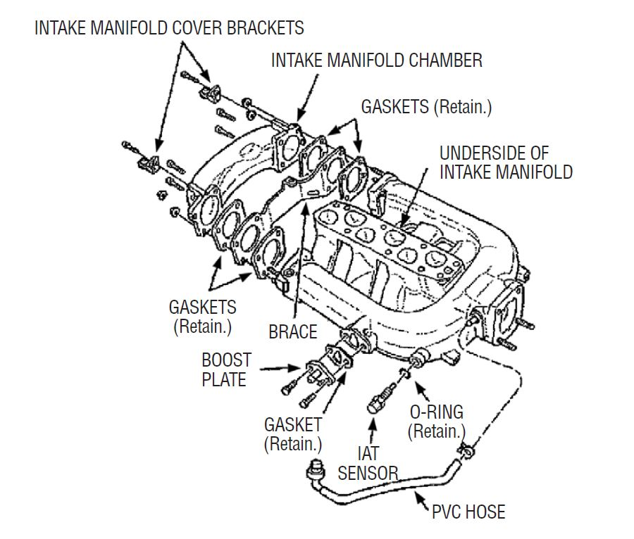 on 2006 saturn vue egr valve location