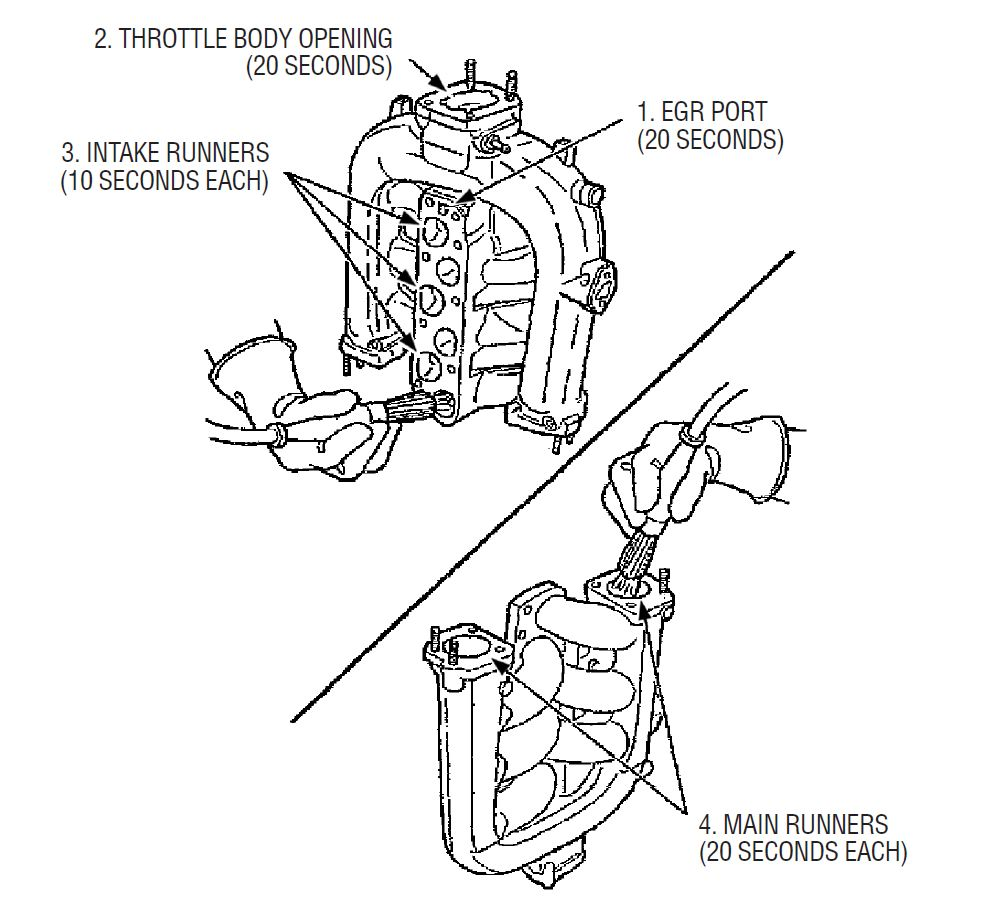 accord_egr_intake_manifold_cleaning v6 acura and honda having problems with egr trouble codes p0401 97 Honda Prelude Wiring Diagram at bayanpartner.co