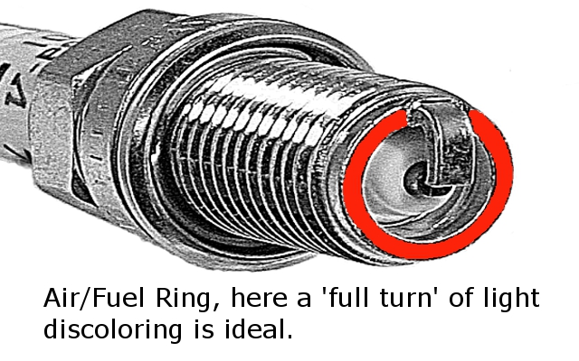 The Basics Of Reading A Spark Plug Honda Tech Honda Forum