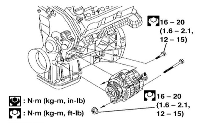 1 8 Nissan Sentra Engine Diagram 2006 - Circuit Wiring And Diagram Hub •