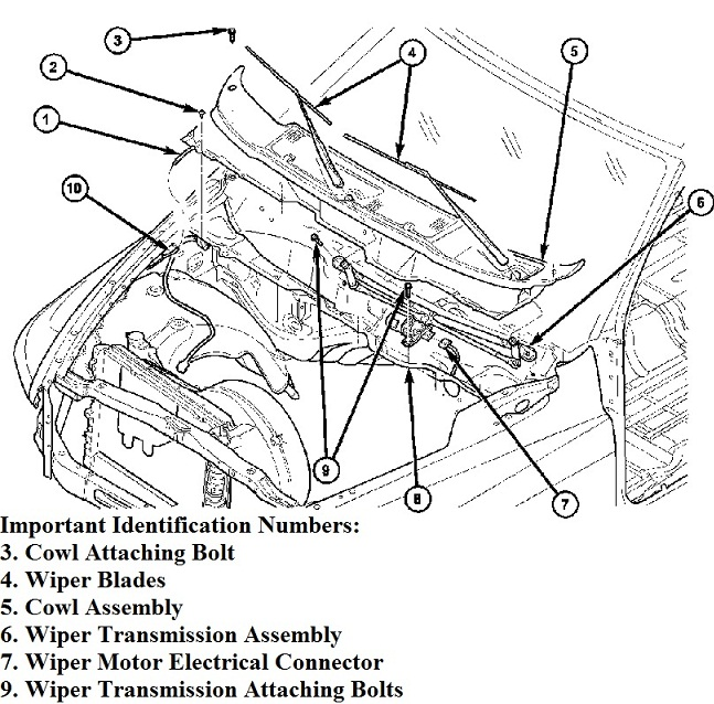 Component location of dodge ram wiper transmission