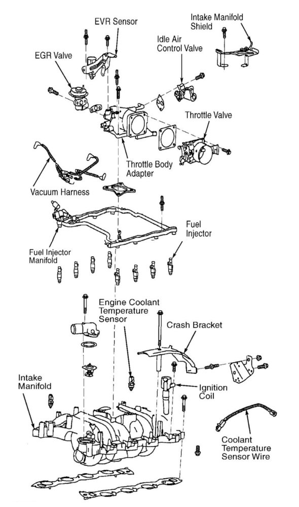 on 2005 buick lesabre thermostat location