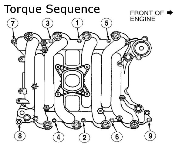 46L Ford Lincoln Mercury Intake Manifold Auto Repair Instructions – Lincoln 4.6 Liter Engine Diagram