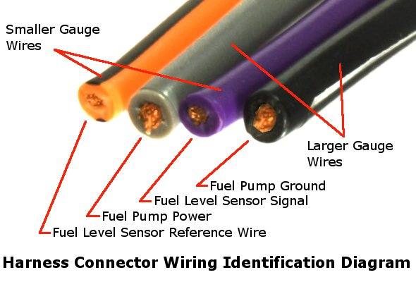 Wiring: 1996 Camaro Fuel Pump Wiring Diagram At Gundyle.co