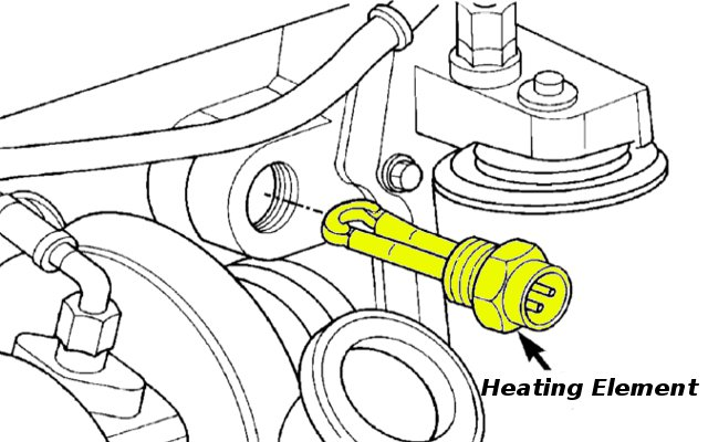 heating element cummins diesel engine block heater cord for 2003 2007 dodge trucks block heater power outlet wiring diagram at crackthecode.co