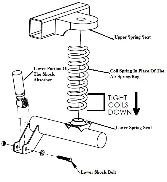 hummer_coil_spring_installed how to diagnose and fix hummer air ride suspension components auto