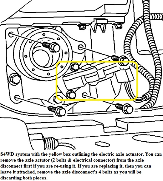 how to diagnose  repair  remove  u0026 replace a front intermediate shaft bearing assembly aka front