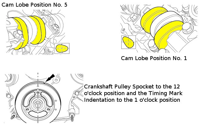 how to install a camshaft phaser sprocket for engine variable valve rh autorepairinstructions com