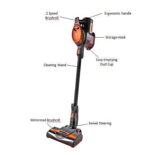 Shark rocket hv302 ultralight upright vacuum cleaner for Shark rocket ultra light upright vacuum