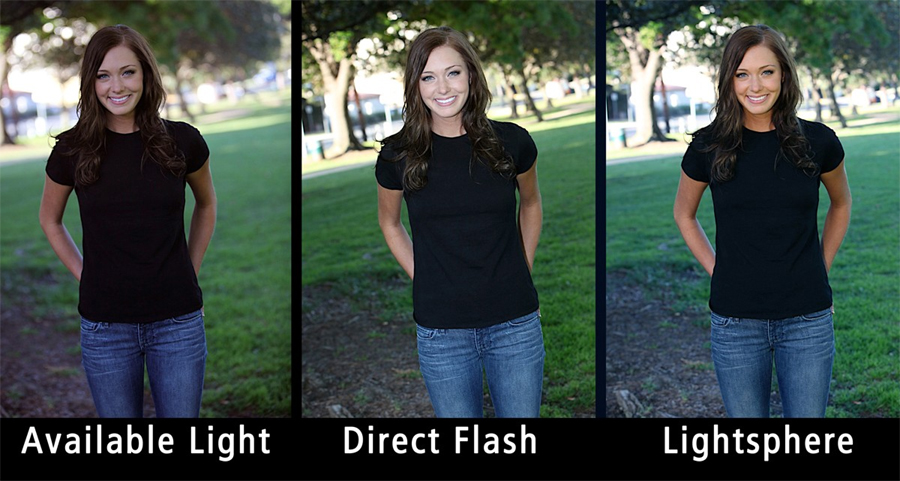 how to use gary fong lightsphere