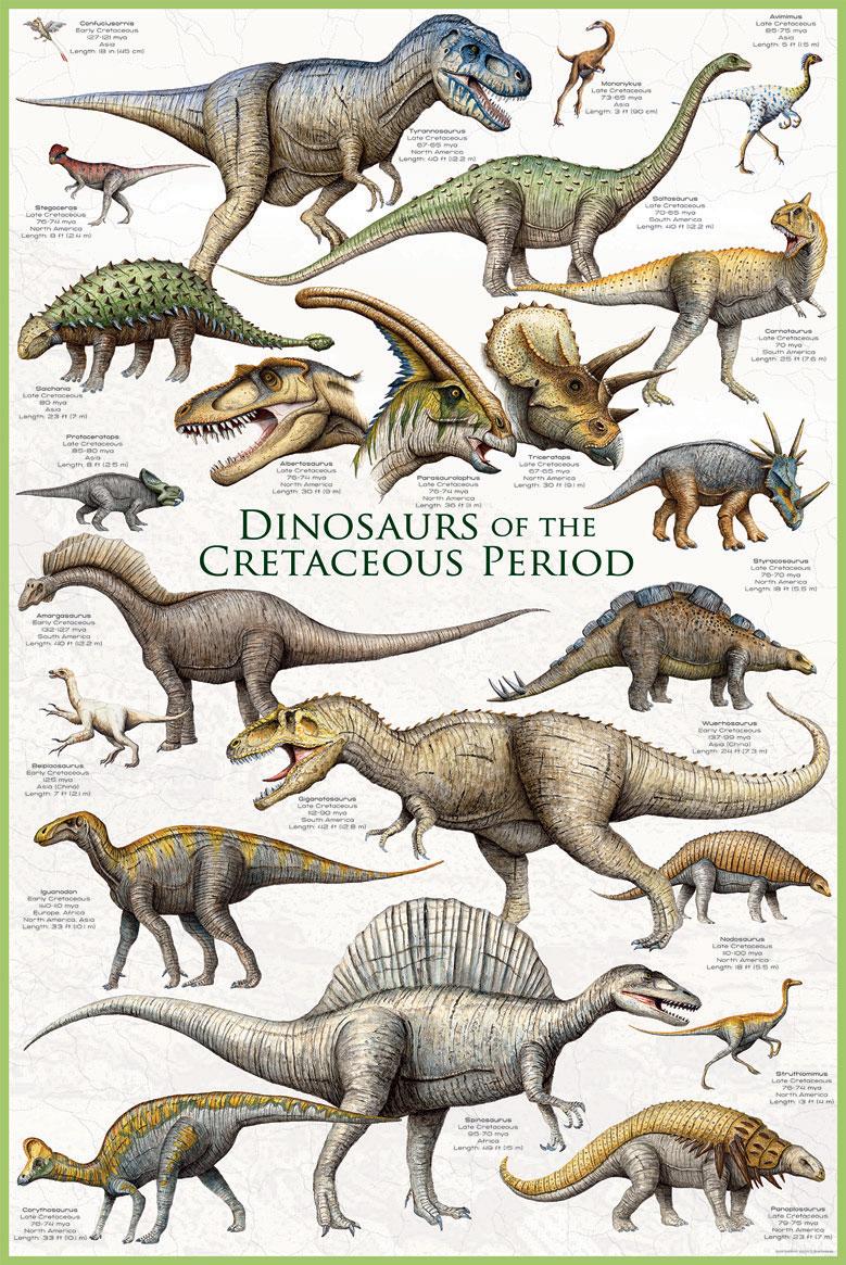 Cretaceous period nackt scene