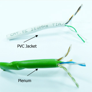 PVC vs. Plenum Type Cables