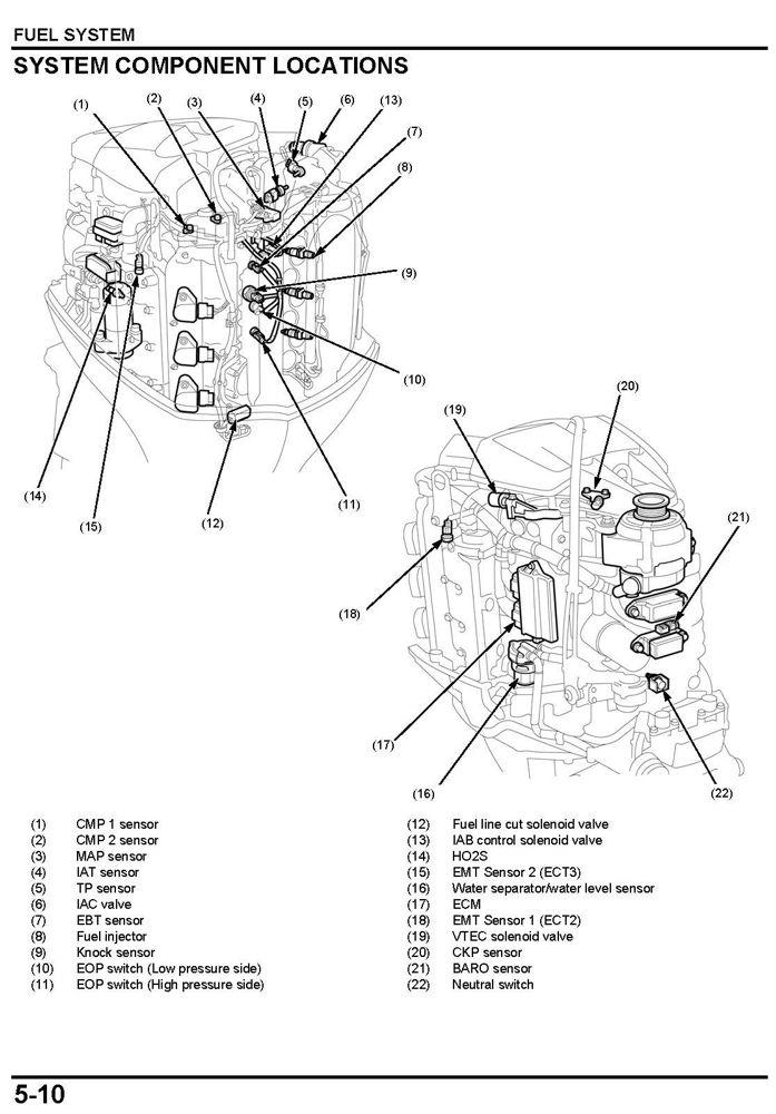 Honda Bf200 Manual