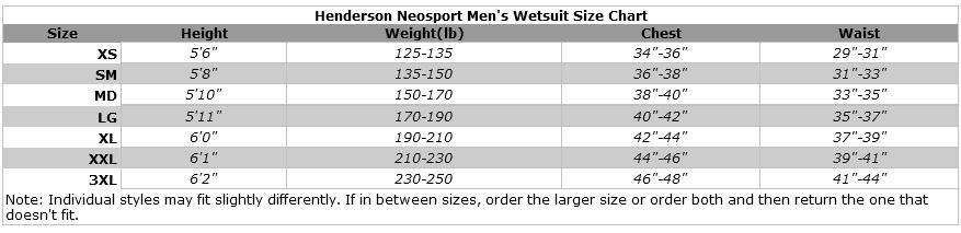 Neosport Mens 2.5mm Neoprene Zip Front Sport Vest: Warm Sleeveless Swim Shirt size chart
