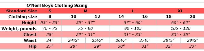 O'Neill Big Boys' Grinder lined swim trunk boardshorts size chart