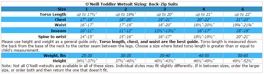 O'Neill O'Zone lycra toddler full suit size chart