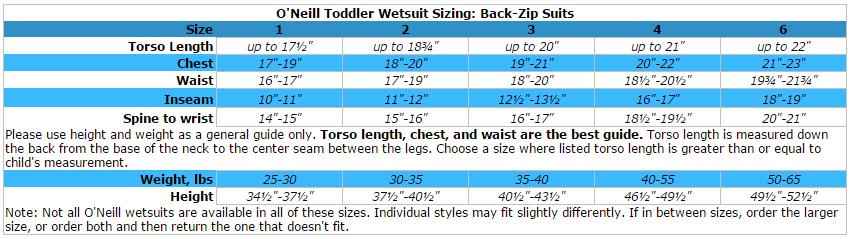 O'Neill Toddler & Little Kids Neoprene Full Body Wetsuit for Slender Children size chart