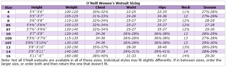 O'Neill Womens Bahia 2/1mm Full Zip Wetsuit Jacket size chart