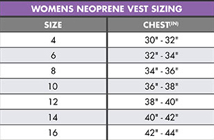 O'Neill womens Slasher competition vest size chart