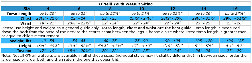 O'Neill Reactor Kids Full Body 3mm/2mm Neoprene Wetsuit Surf Scuba Snorkel size chart