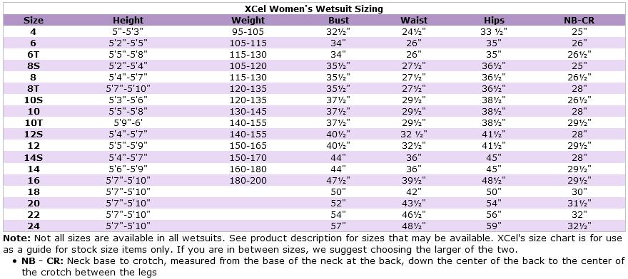 XCel Women's Racerback Front-Zip Aqua Fitness Shorty Wetsuit size chart