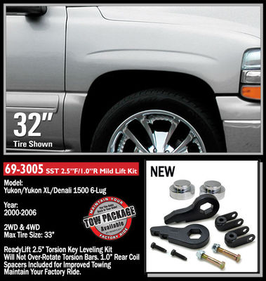 Related Pictures 2wd lift kits chevy truck forum gmc truck forum ...