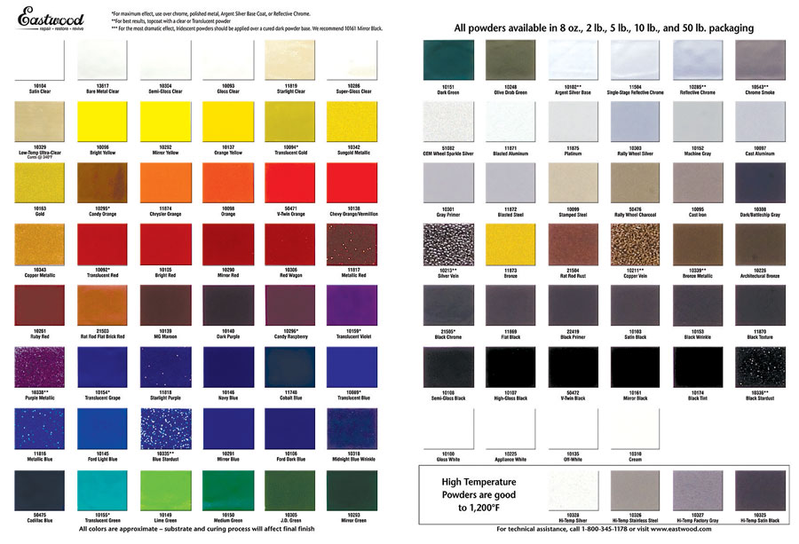 Powder Coat Paint Color Chart Rebellions