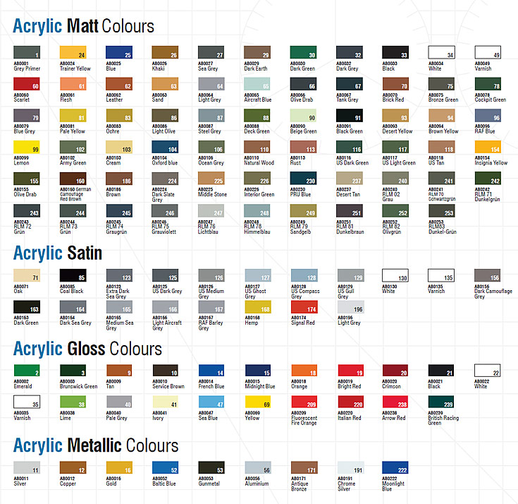 humbrol paint chart: Humbrol 12x enamel 14ml paint pots choice of colour jadlam toys