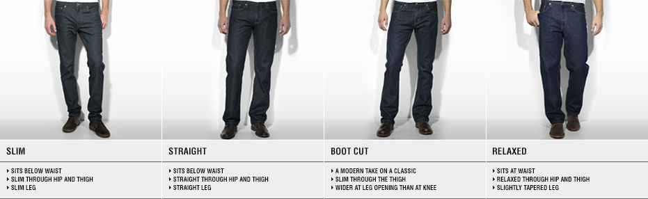 levis versus lee Thread of the whatever developing personal style versus  what is the difference between levi's vs lee  i think most people would agree that the price of levis.