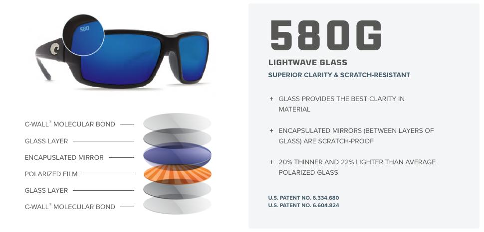 41655912a0e Costa Del Mar Blackfin Sunglasses Moss Blue Mirror 580G Glass Lens