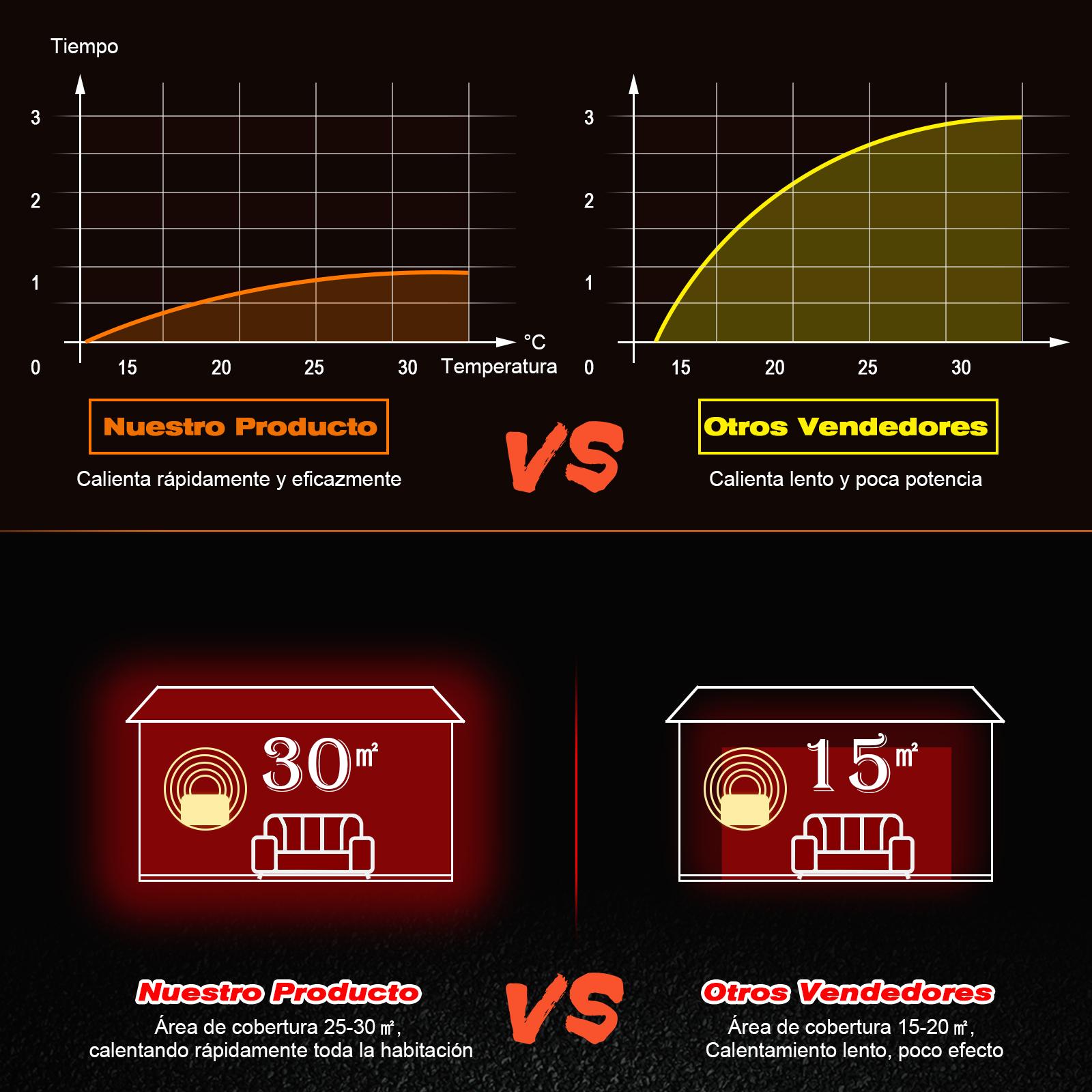 Chimenea-Electrica-de-Pared-Vertical-Estufas-Electricas-Llama-LED-6-Tipos-Nuevo miniatura 43