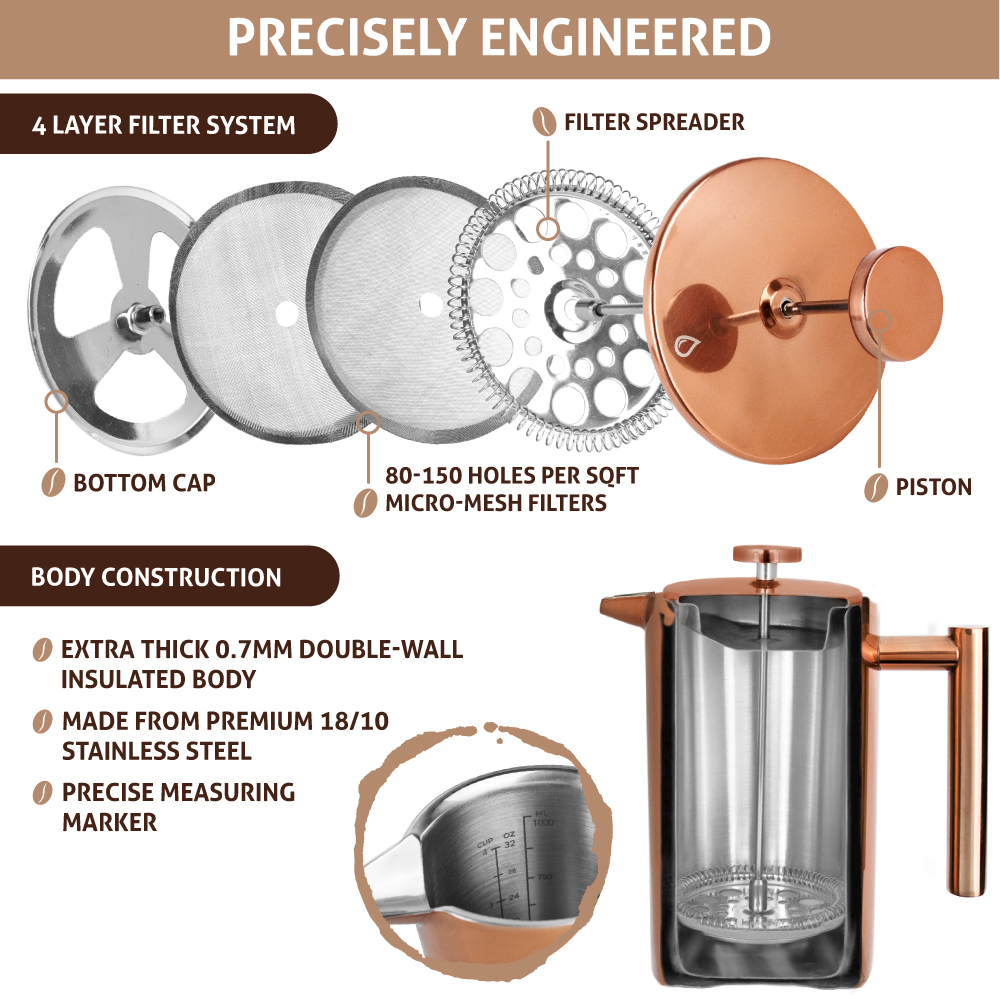 32oz-Insulated-Double-Wall-French-Press-Stainless-Steel-Pour-Over-Coffee-Maker thumbnail 20