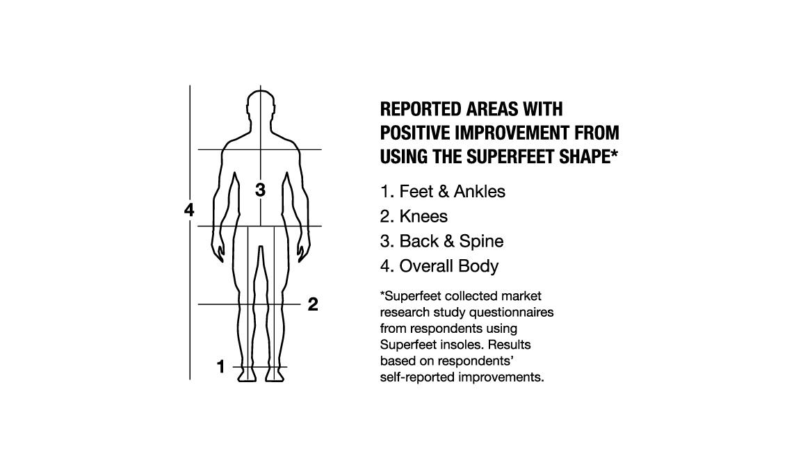Superfeet Black Insole B- (Women 4.5-6), Black, large, image 2
