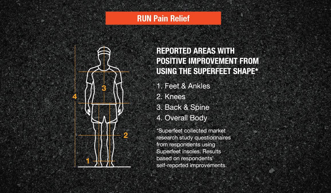 Superfeet RUN Pain Relief - Color: Tangerine Size: C, Tangerine, large, image 2