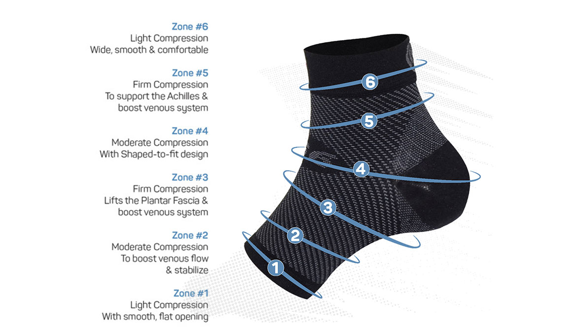 OS1st FS6 Sports Compression Foot Sleeve - Color: Black - Size: S, Black, large, image 3