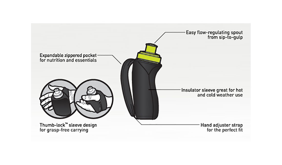 Amphipod Hydraform Handheld Ergo-Lite 10.5oz. - Color: Black Size: NS, Black, large, image 2