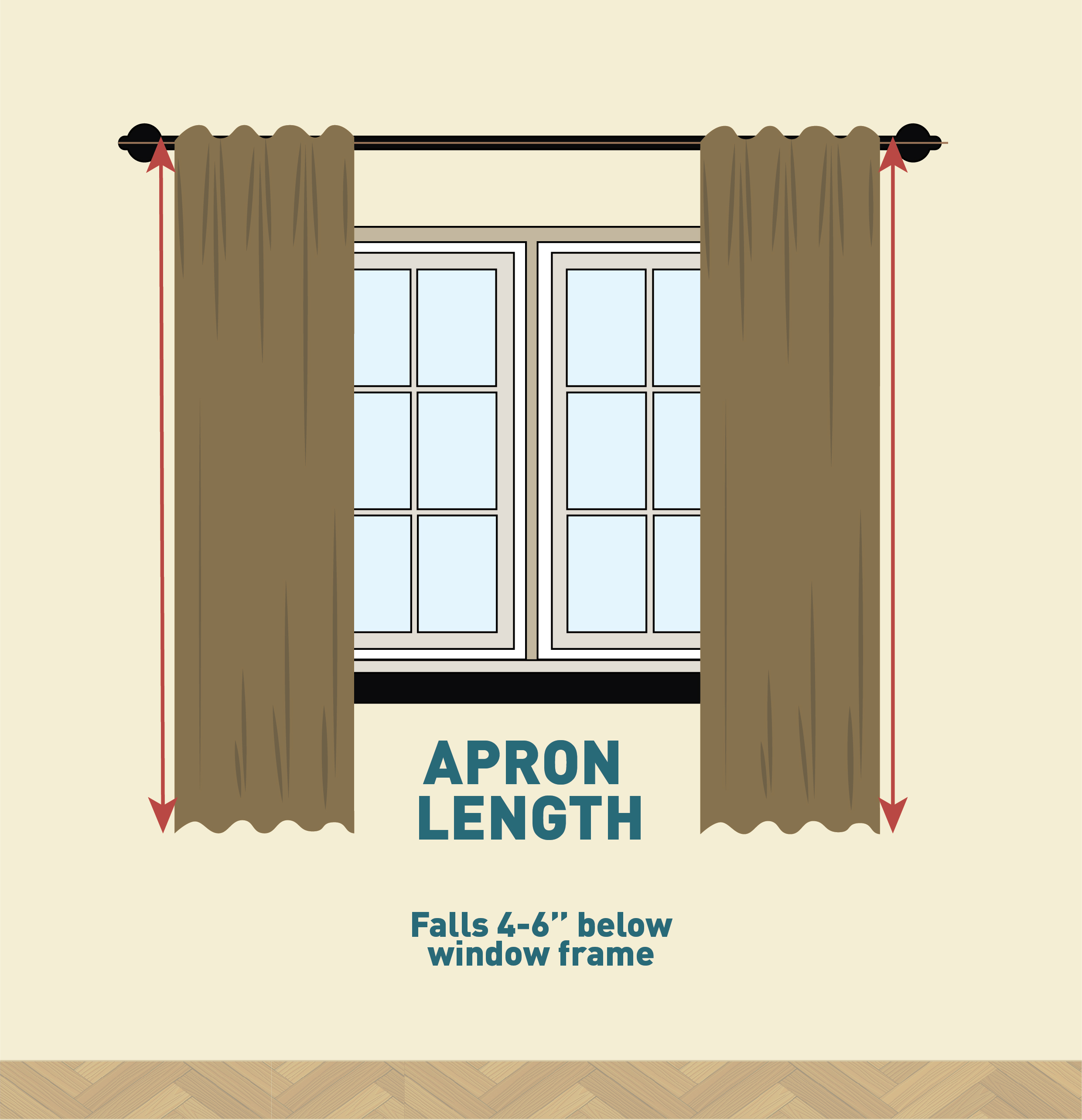How To Measure For Curtains And Drapes Home Linen Collections Hlc Me