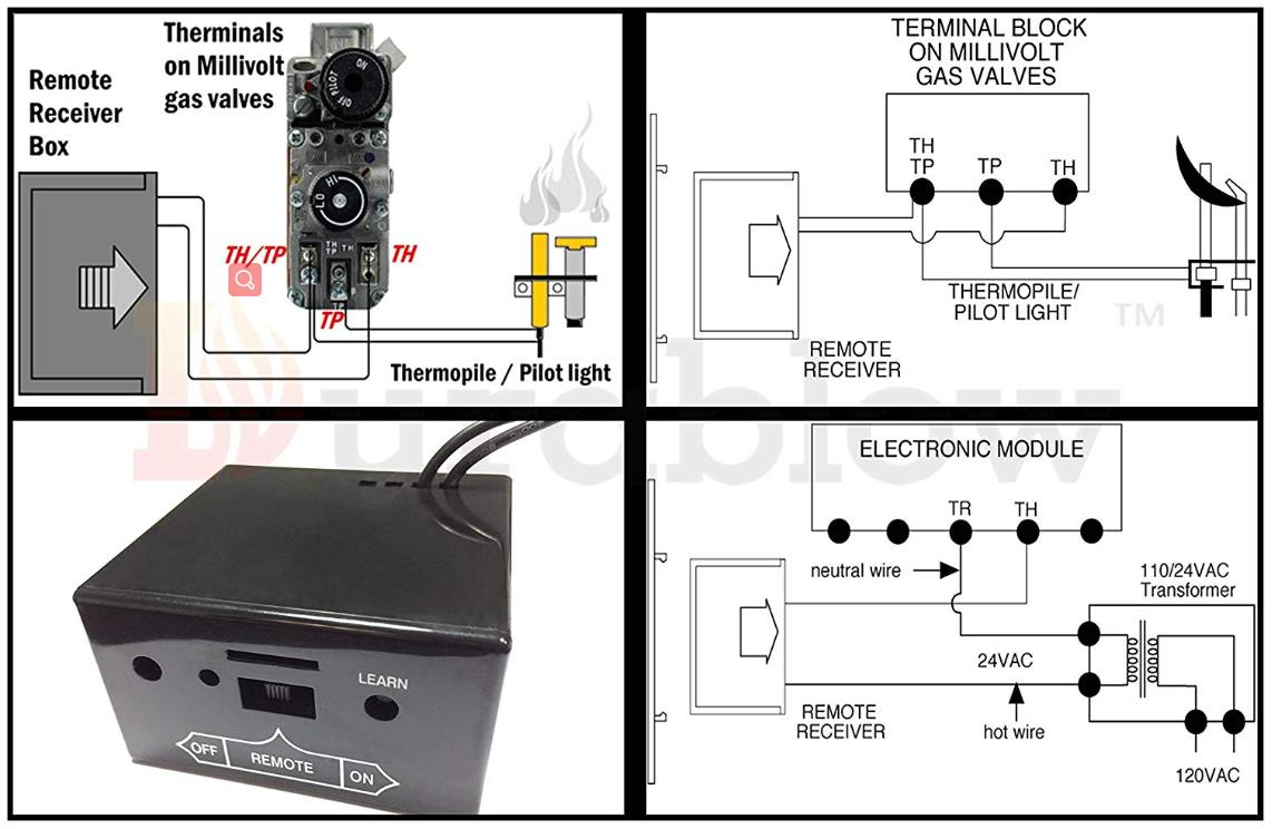 Fireplace Remote Control For Millivolt Valve Wall Switch