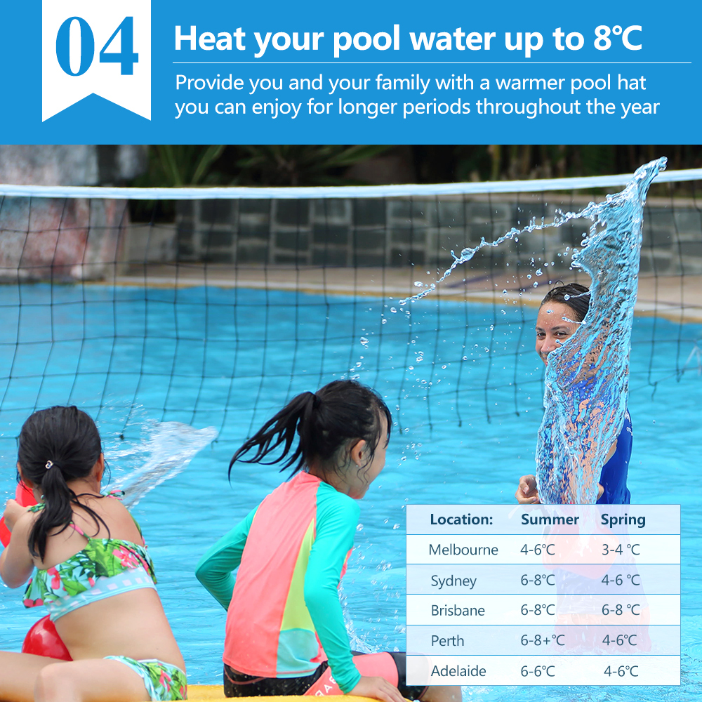 Solar-Swimming-Pool-Cover-500-Micron-Outdoor-Blanket-Isothermal-7-Sizes thumbnail 20