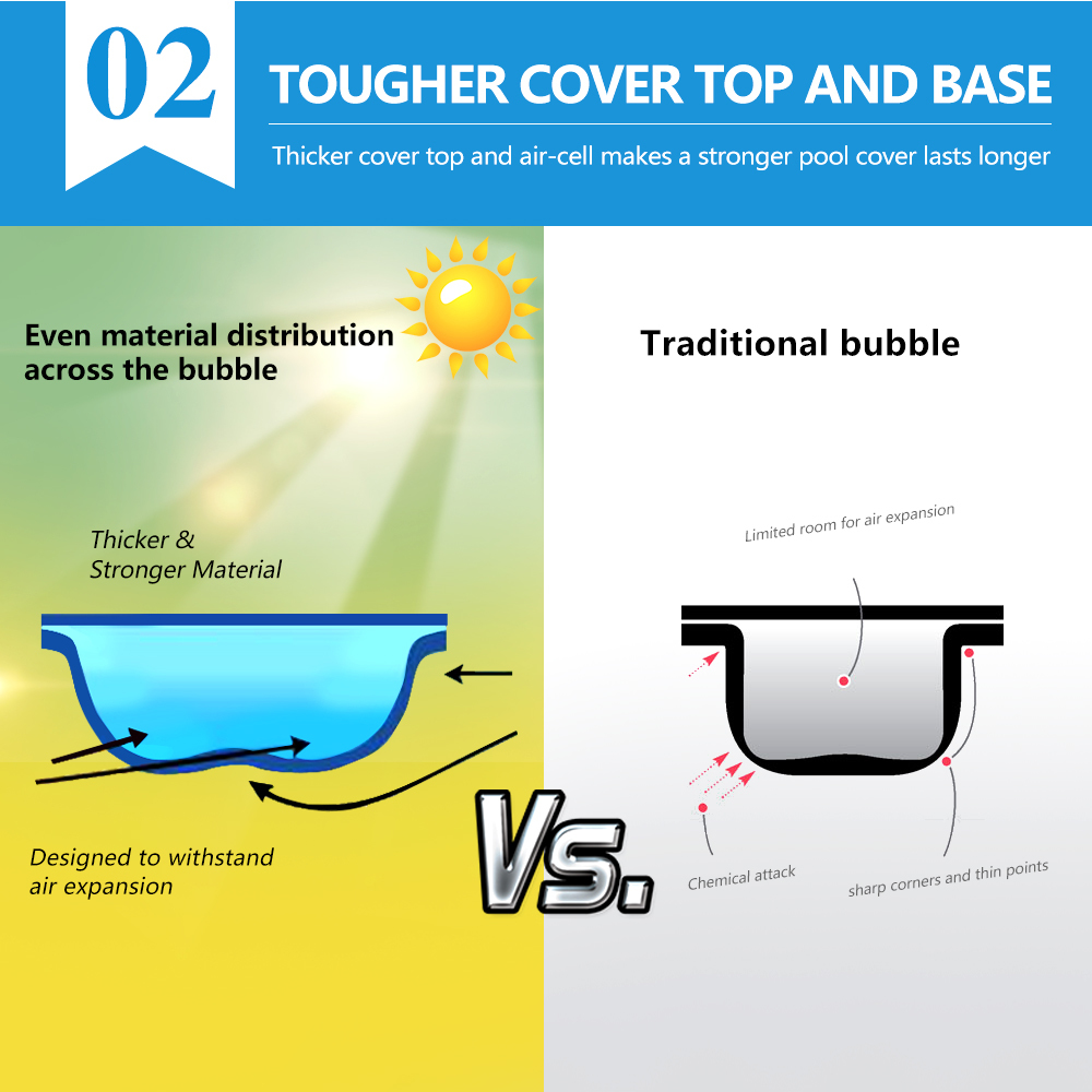 Solar-Swimming-Pool-Cover-500-Micron-Outdoor-Blanket-Isothermal-7-Sizes thumbnail 18