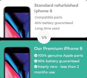 iPhone 8 premium