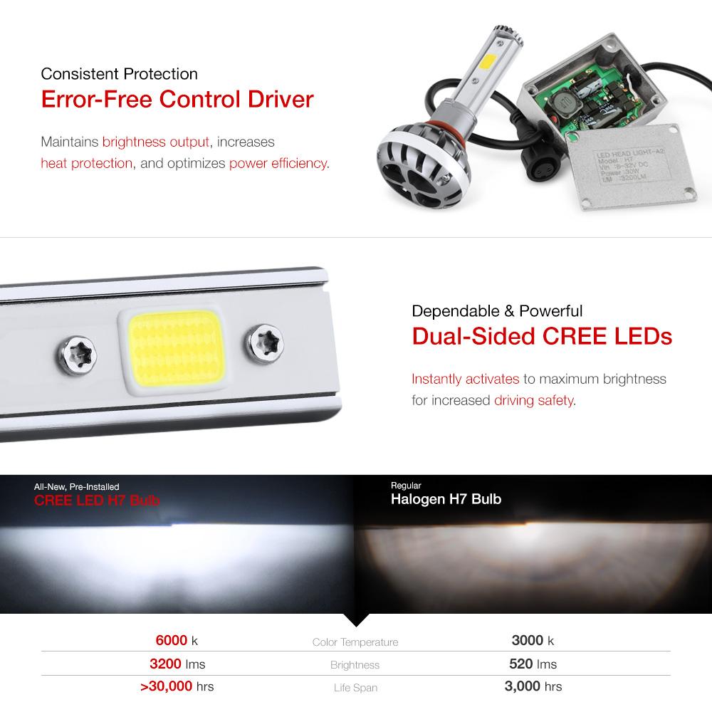 "Raj D S 2014 Impreza Wrx Premium: ""BUILT-IN LED Low Beam"" For 2008-2014 Subaru WRX NEON DRL"
