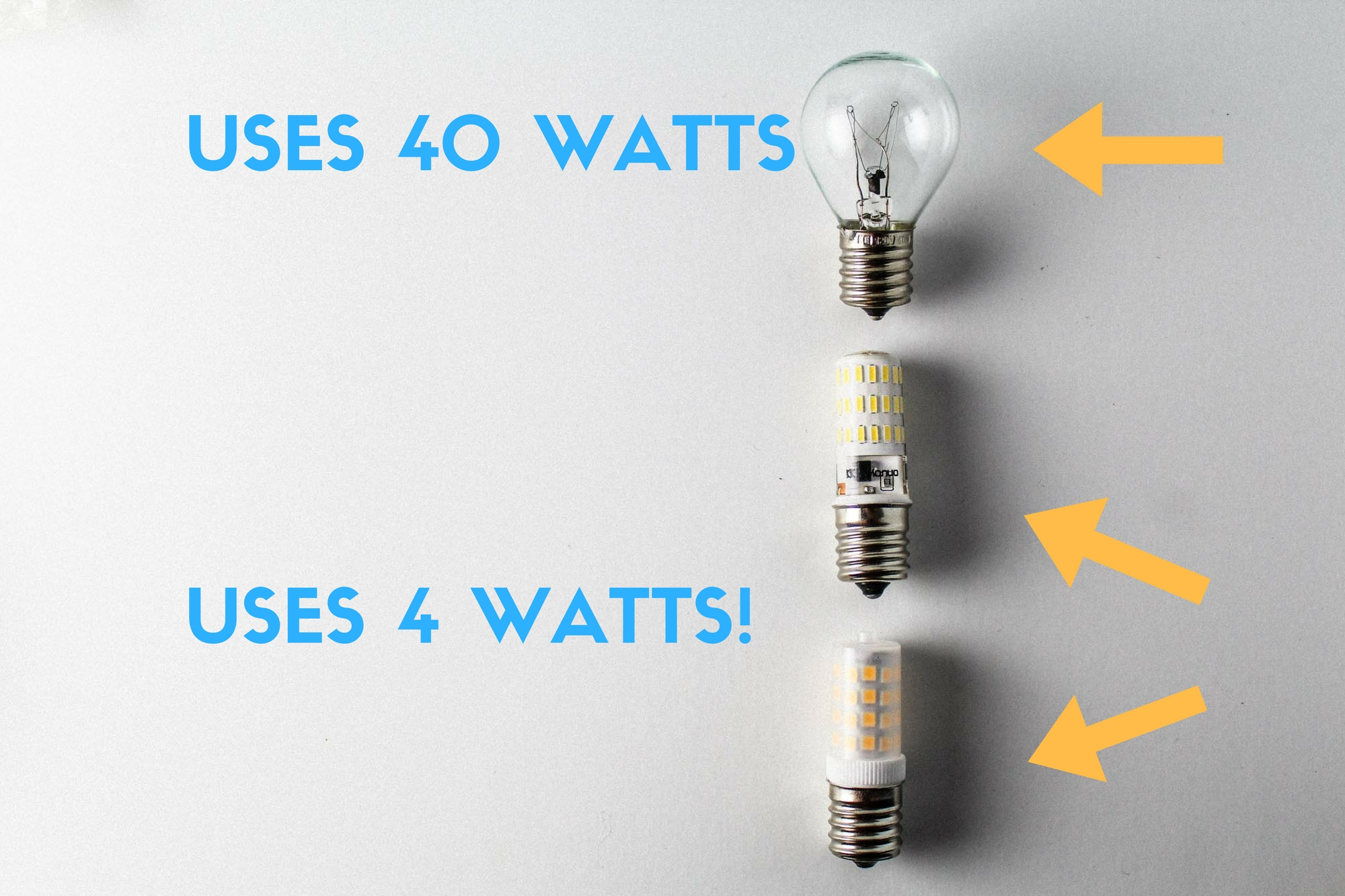 Guide to Under Microwave LED lights